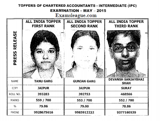 ipcc-toppers-may-2015