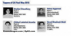 CA FINAL TOPPERS JUNE 2015