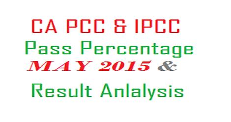 CA ipcc Pass percentage may 2015 & previous analysis