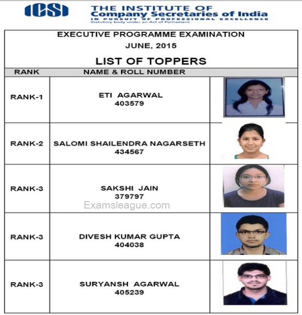 CS Executive June 2015 Result, Rank Holders & Marksheets