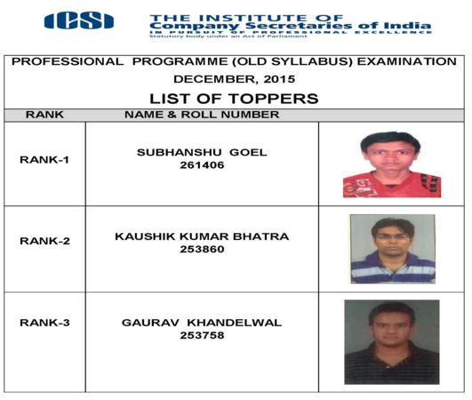 CS-Professional-Dec-2015-Toppers-List-Old-Syllabus