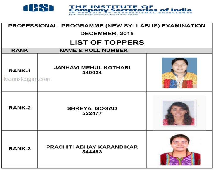CS-Professional-Top-3-Rankers-Dec-2015-New-Syllabus