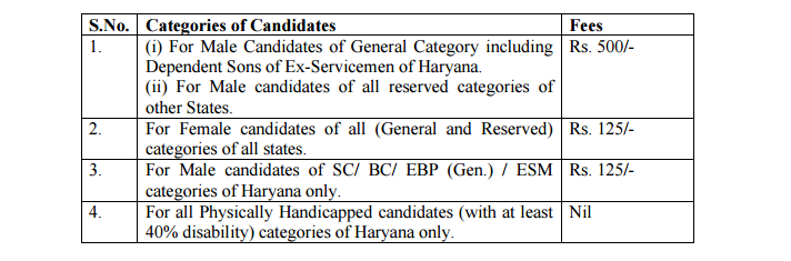 application fee for Assistant Engineer hpsc