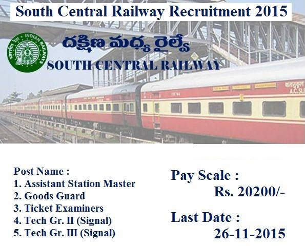 Railway Recruitment 2015 South Central Zone Online Apply