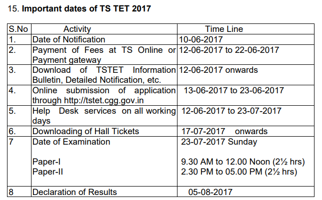 Telangana TET Answer Key 2017