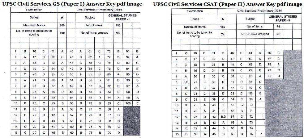 UPSC Civil Services Pre Answer Key 2016
