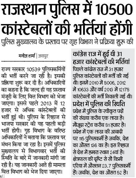 Rajasthan Police Constable Vacancy 2017