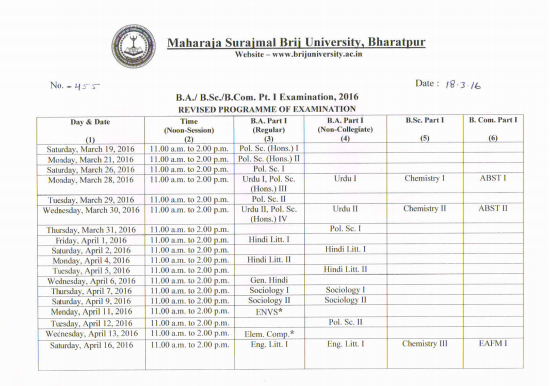 Brij University BA Bcom B.Sc Revised Time Table 2017