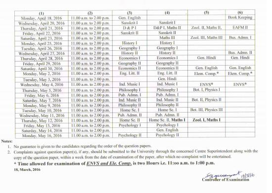 Brij University BA Bcom B.Sc Revised Time Table 2017