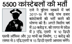 Rajasthan Police Constable Vacancy 2017