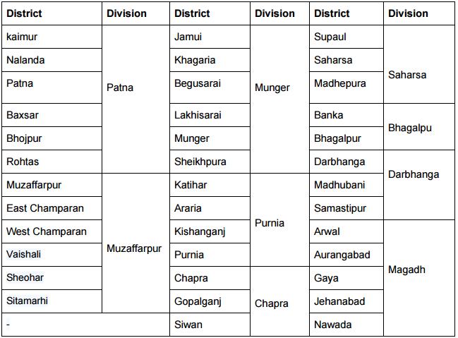 Bihar TET Admit Card 2017