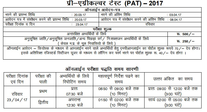 MP PAT Result 2017 MP Pre Agriculture Test Cutoff Marks & Merit List