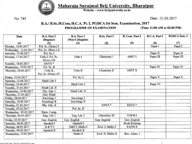 MSBU Exam Time Table