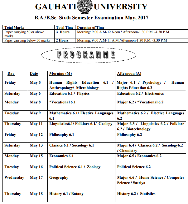 6th Sem Time Table Of Gauhati University Exam Routine 2018 Ba B Com B Sc Time Table