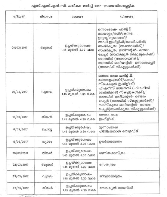SSLC Kerala Result 2017 Download Kerala 10th Class Result at @ Keralaresults.nic.in