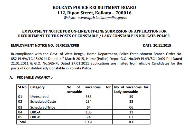 KPRB Constable Result 2017 Kolkata Police Merit List @ kprb.kolkatapolice.gov.in