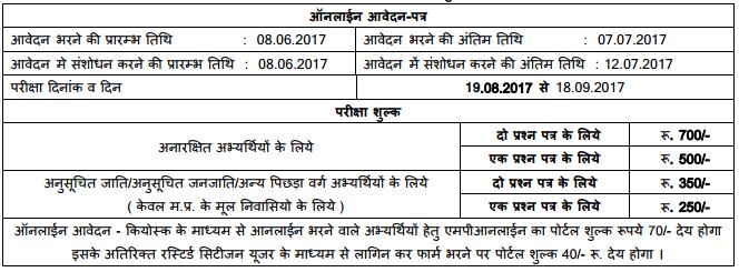 MP Police Constable Recruitment 2017