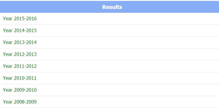 MP Bhoj Open University BA BSc BCom Result 2017