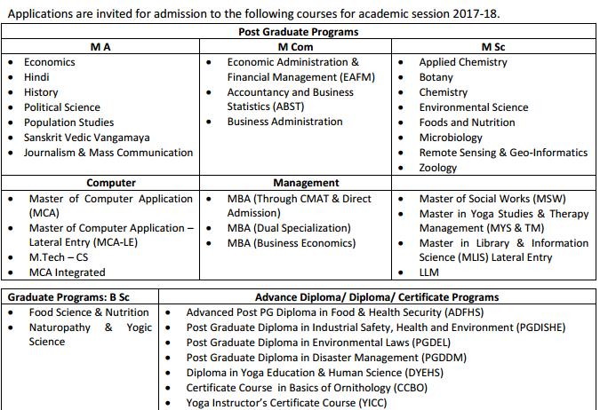 MDSU Online Admission Form 2017-18