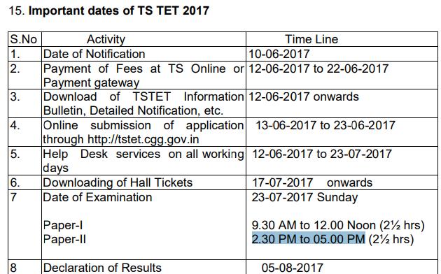TSTET Hall Ticket 2017