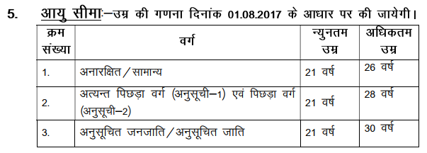 Jharkhand Police SI Vacancy 2017