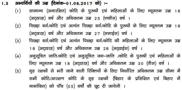 Bihar Police Vacancy 2017