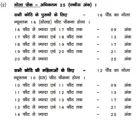 Bihar Police Constable Physical Admit Card 2017