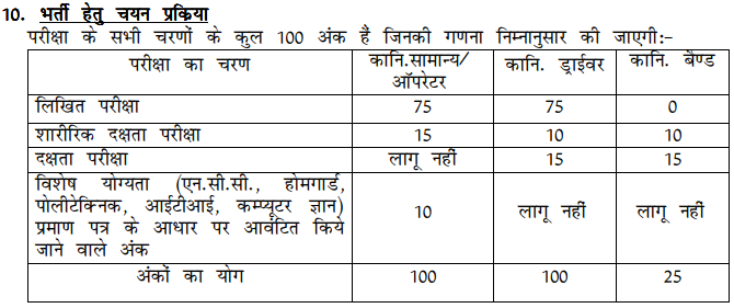 Rajasthan Police Constable Previous Year Paper Pdf Download Free in Hindi