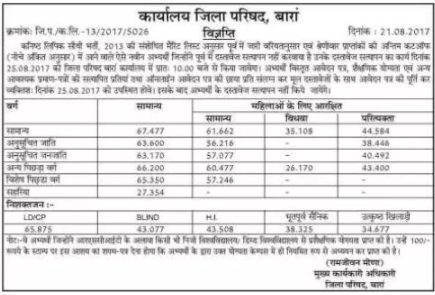 Panchayati Raj LDC Cut off Marks 2013 Merit List 2017
