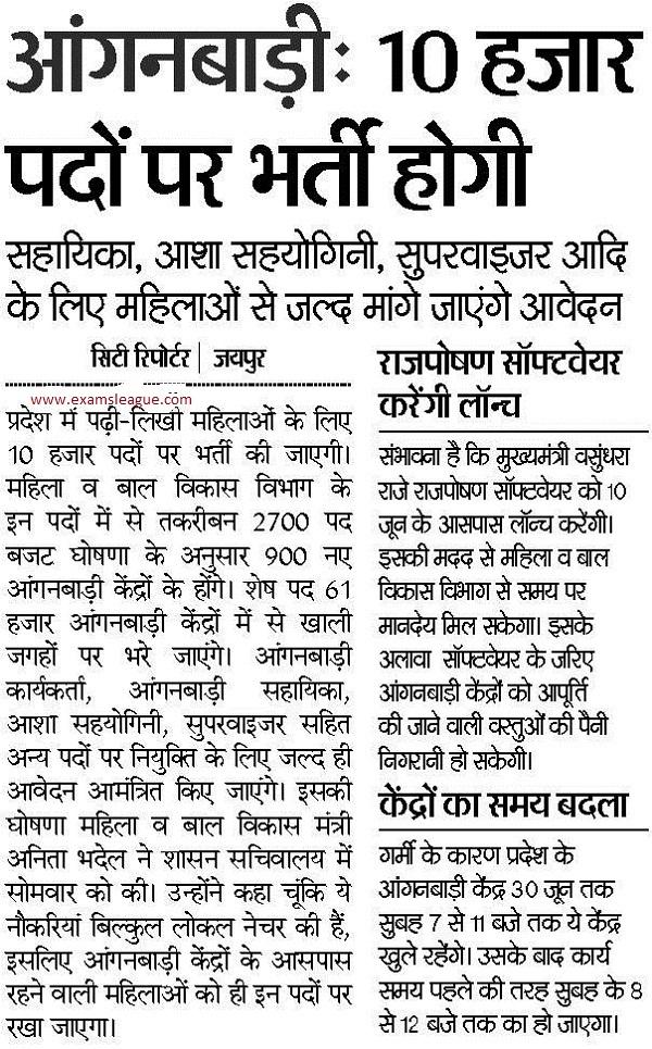 Rajasthan Anganwadi Bharti Rajasthan Anganwadi Bharti