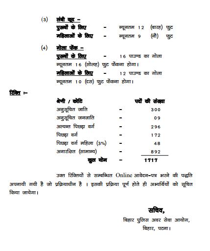 Bihar Police Sub Inspector Online Application Form 2017