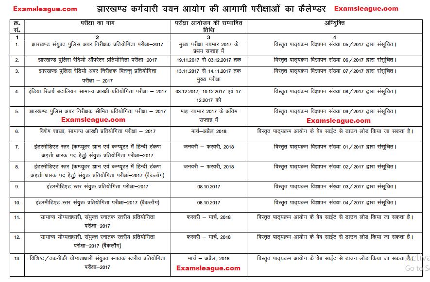 ADVT 01/2017 JSSC Panchayat Secretary Exam Schedule 2017