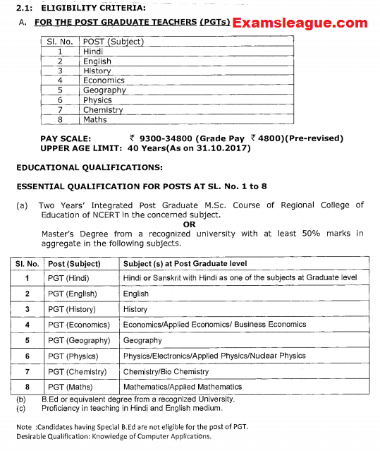 KVS PRT PGT TGT Eligibility Criteria, Age Limit, Education Qualification