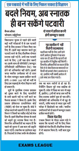 MP Patwari Recruitment 2017 - 2018 Latest News