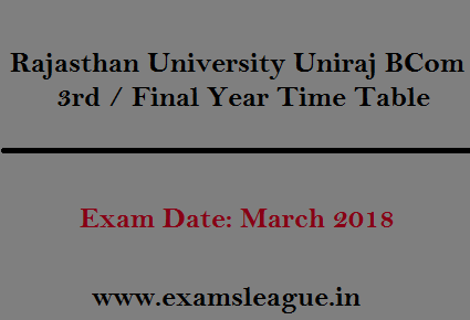 Rajasthan University Uniraj BCom 3rd / Final Year Time Table
