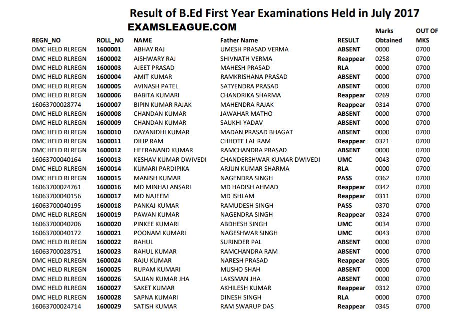 CRSU B.Ed Result 2017