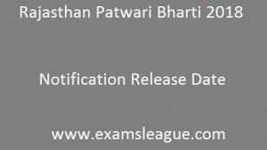 Rajasthan Patwari Bharti 2018
