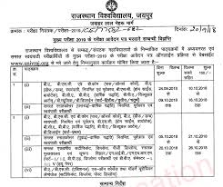 Rajasthan University M.Sc Previous Year Online Exam Form
