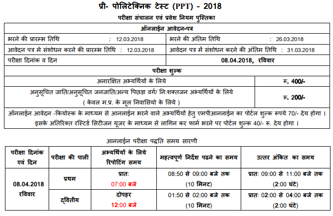 PPT Admit Card 2018 MP