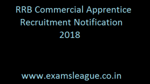 RRB Commercial Apprentice Recruitment Notification