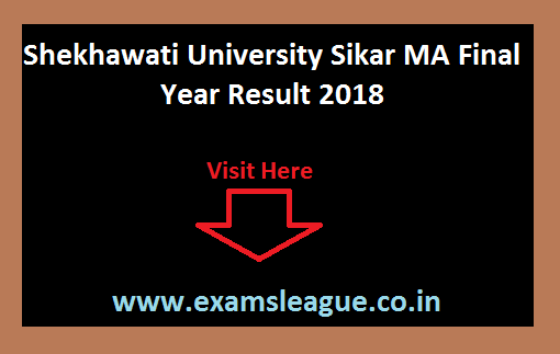 Shekhawati University Sikar MA Final Year Result