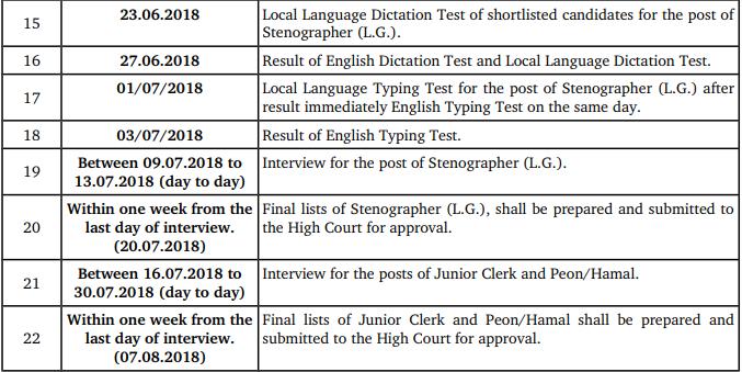 Bombay High Court Jr Clerk Admit Card 2018