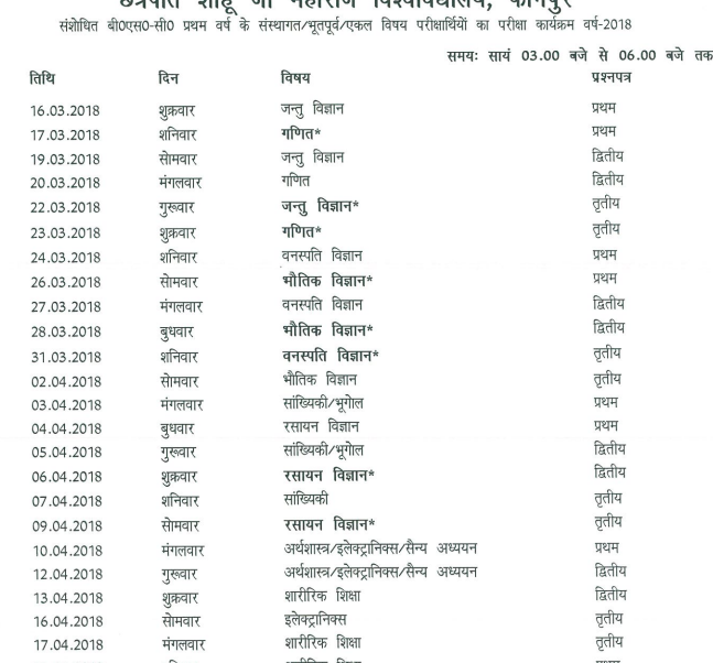 CSJM Kanpur B.Sc Part 1st Result 2018