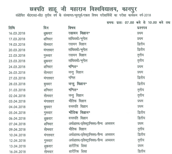 Kanpur University B.Sc Part-III Exam 2018