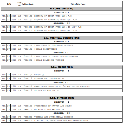 Alagappa University DDE Time Table 2018