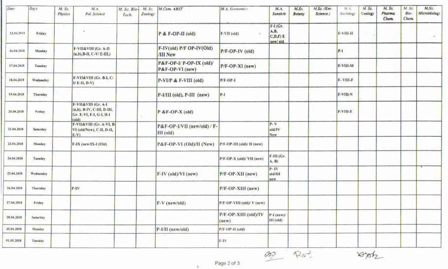 Uniraj MA Final Time Table 2019