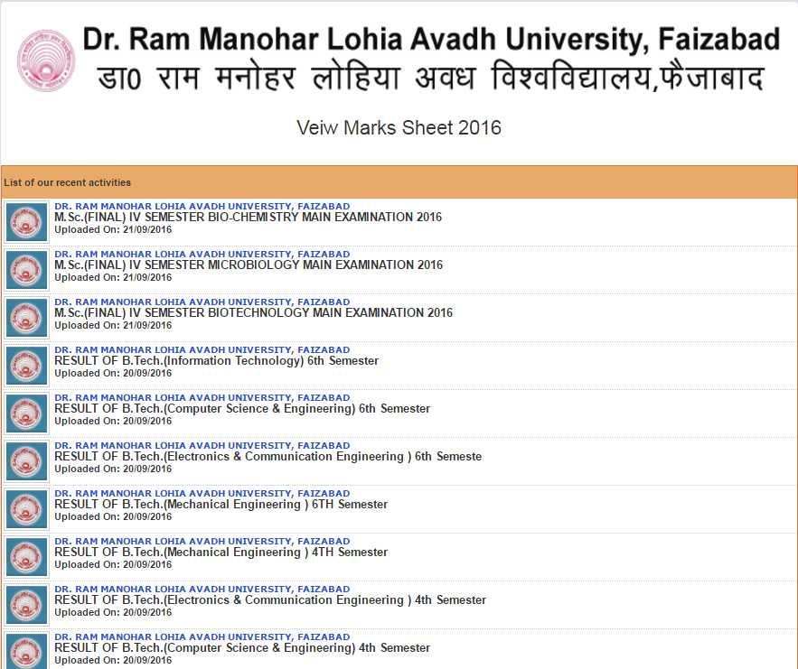 Avadh University Result 2019