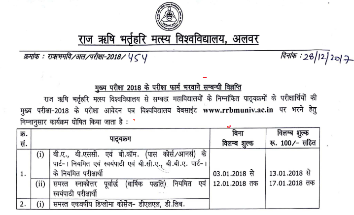 Matsya University B.Com 2nd Year Online Exam Form 2019