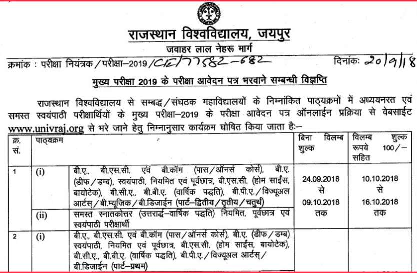 Rajasthan University BA Final Year Online Exam Form2019