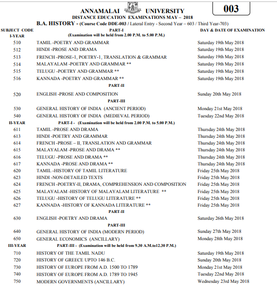 Annamalai University DDE Time Table 2019
